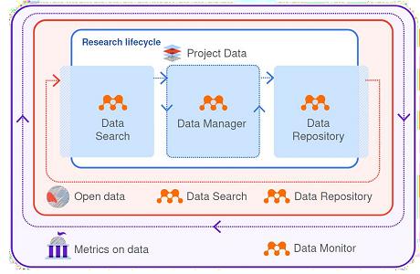 Mendeley Data Monitor