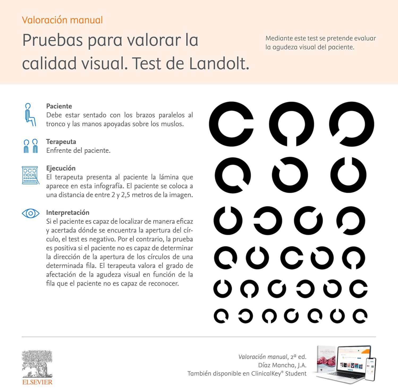 Infografia_Test-Landolt.jpg