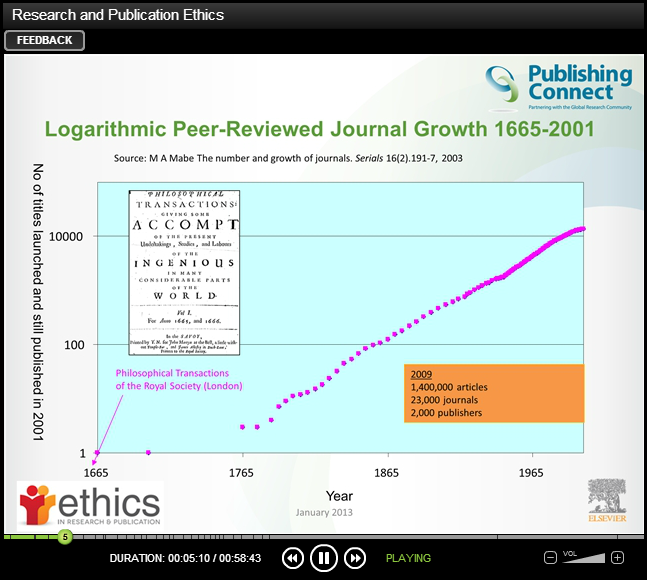 Peer-reviewed journal growth