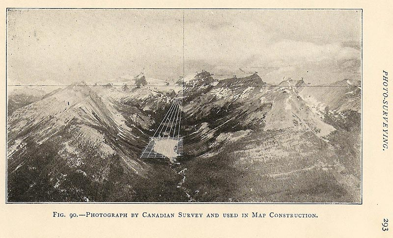 <strong>Demonstrating the theory and practice whereby the camera was first used for mapping</strong> (Source: HM Wilson, <em>Topographic, Trigonometric and Geodetic Surveying Including Geographic, Exploratory, and Military Mapping with Hints on Camping, Emergency Surgery, and Photography, 3rd Edition,</em> New York, 1912, p. 293)