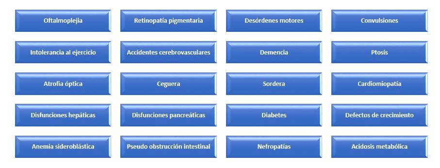 Depleción mitocondrial