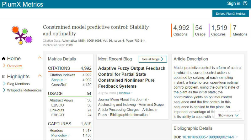 Scopus PlumX screenshot