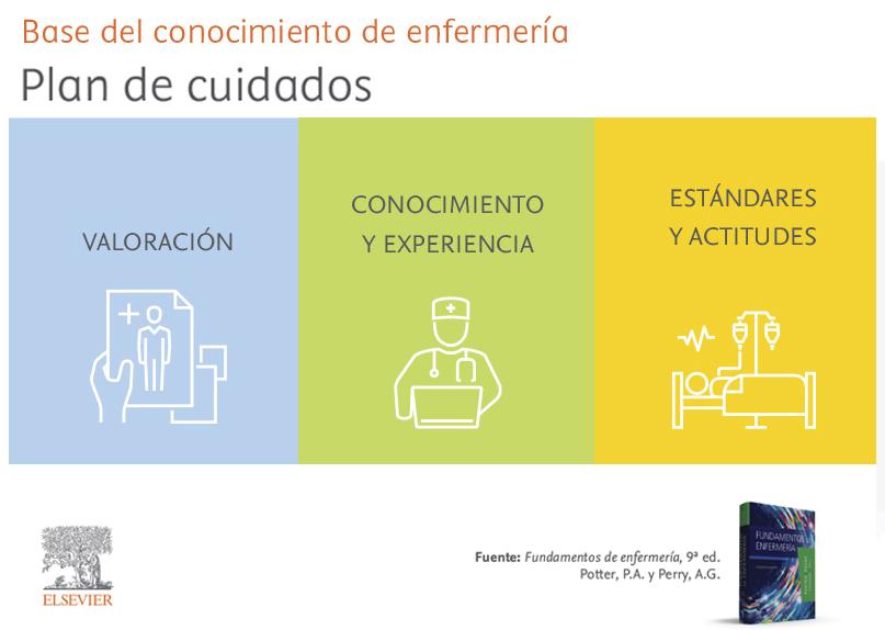 Pacientes-FundamentosEnfermeria1.jpg