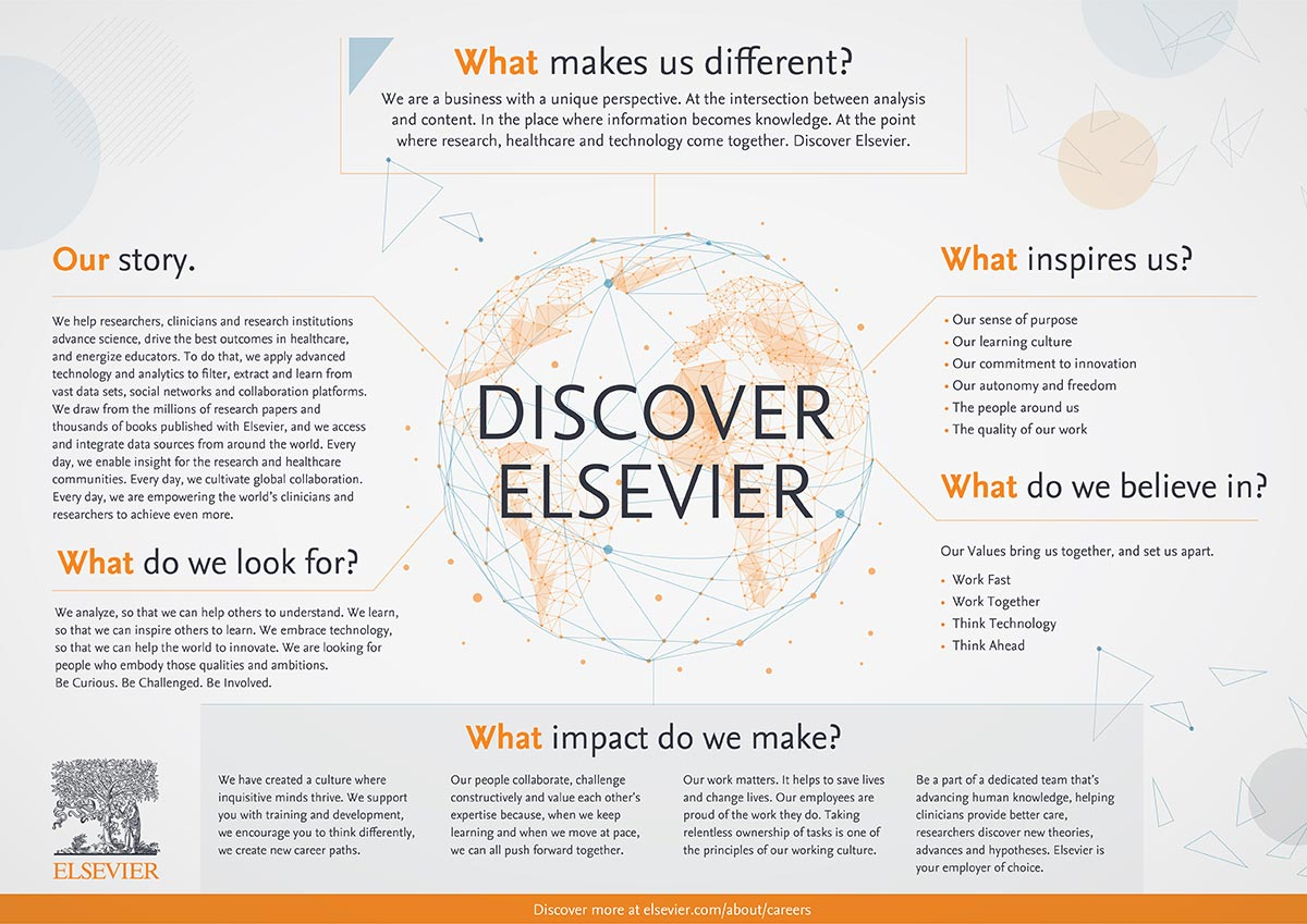Discover Elsevier - Elsevier Value Proposition infographic