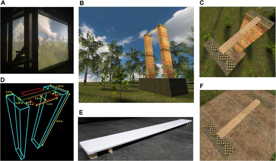 Virtual Reality Setup: The experimental setup. (A) Outside view of the Cave Automatic Virtual Environment (CAVE)