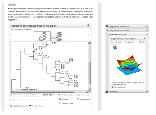 Representations of how the interactive phylogenetic tree viewer (left) and the MATLAB figure viewer (right) appear on ScienceDirect.]