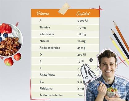 importancia de vitaminas y minerales en la dieta diaria