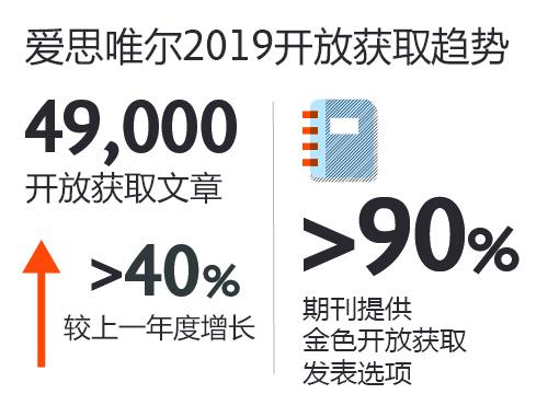 Infographic-2019-CHINESE