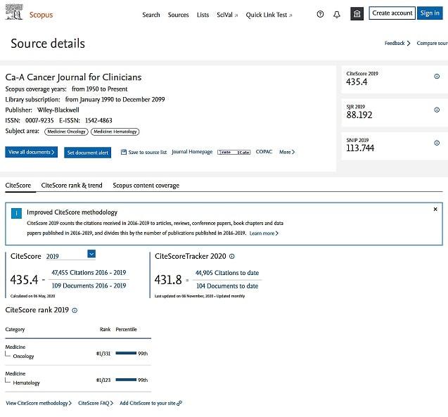 Source details screen web results - Scopus.com | Elsevier