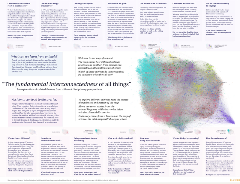 <a href='http://scimaps.org/maps/map/the_fundamental_inte_145/' target='_blank'>'The fundamental interconnectedness of all things'</a> is a poster showing how research in one discipline links to all others. The map illustrates seven stories about what people can learn from animals, and seven about accidental discoveries.