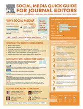 Social Media Quick Guide
