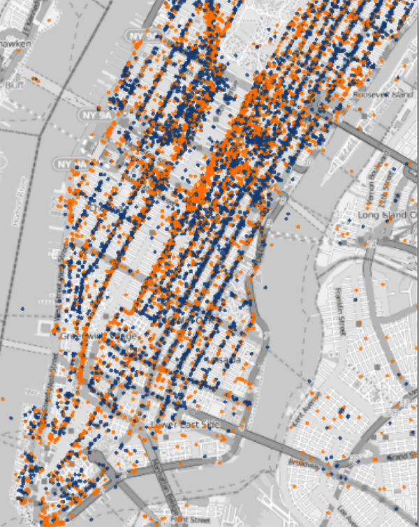 """Taxi trips in an hour. Taxis are valuable sensors for city life. In NYC, there are on average 500,000 taxi trips each day. Information associated with taxi trips thus provides unprecedented insight into many different aspects of a city life, from economic activity and human behavior to mobility patterns. This figure shows the taxi trips in Manhattan on May 1from 8 a.m. to 9 a.m. The blue dots correspond to pickups and the orange ones correspond to drop-offs. Note the absence of taxis along 6th avenue, indicating that traffic was blocked during this period. (Source: An upcoming article titled """"Visual Exploration of Big Spatio-Temporal Urban Data: A Study of New York City Taxi Trips,"""" by Nivan Ferreira, Jorge Poco, Huy Vo, Juliana Freire, and Claudio T. Silva. IEEE Transactions on Visualization and Computer Graphics (TVCG), 2013)"""