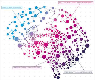 This image is from the cover of Elsevier's comprehensive report on the state of global brain research: <em>Brain Science: Mapping the Landscape of Brain and Neuroscience Research</em>. The report will be launched November 15 Neuroscience 2014.