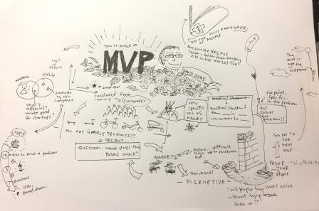 Drawing of the How to Build a MVP presentation