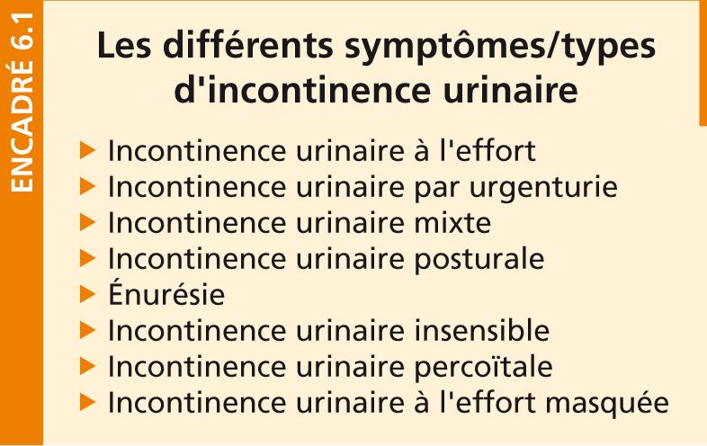 Première consultation et examen clinique de la femme incontinente urinaire_1