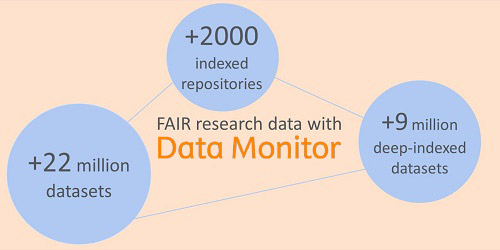 Data Monitor