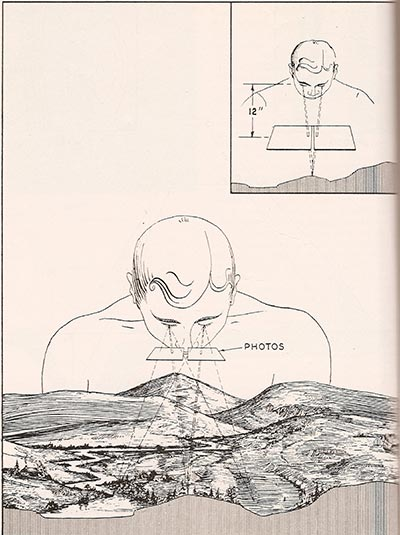 "<strong>The interpreter and landscape idealized</strong> (Source: Rabben, ""Fundamentals of photo interpretation,"" in: RM Colwell, American Society of Photogrammetry, Manual of Photographic Interpretation, Washington, 1960, p. 140. Reproduced with permission from the American Society for Photogrammetry and Remote Sensing)"