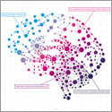 Findings of international brain research report to be presented at #SfN14
