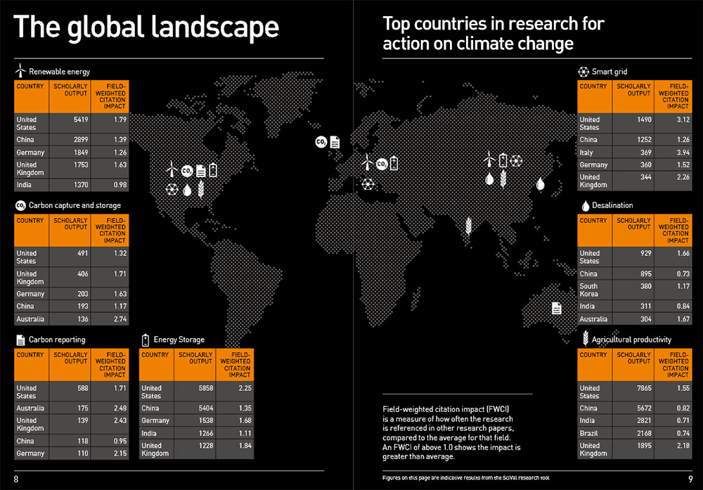 Source: <em> The Climate Change Challenge: the global research landscape</em>