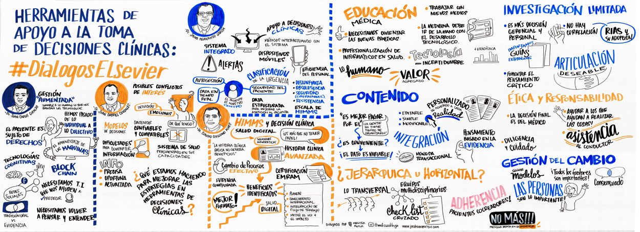 Visual thinker d Bogota