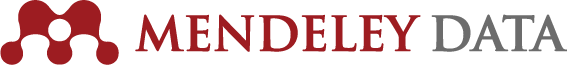 Mendeley Data | Rescue your Data