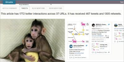 How the world responded to Cell Press's cloned monkey paper