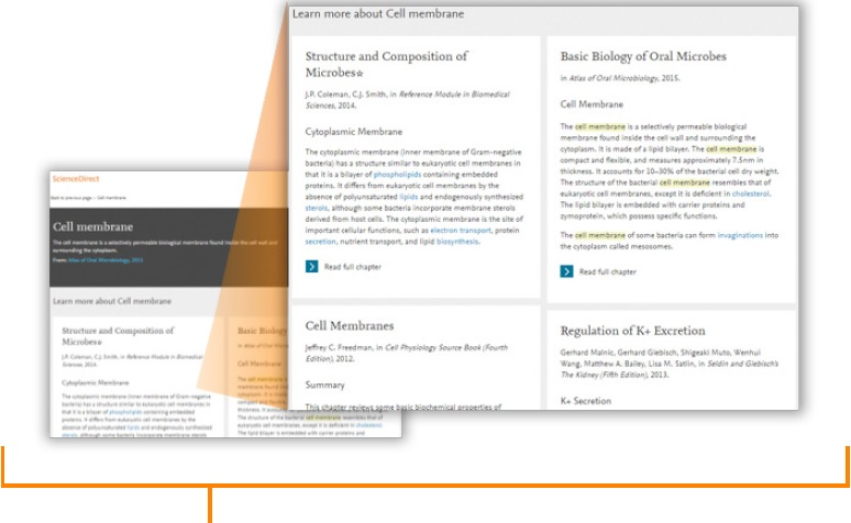 enhanced features on ScienceDirect - Topics, ScienceDirect | Elsevier Solutions