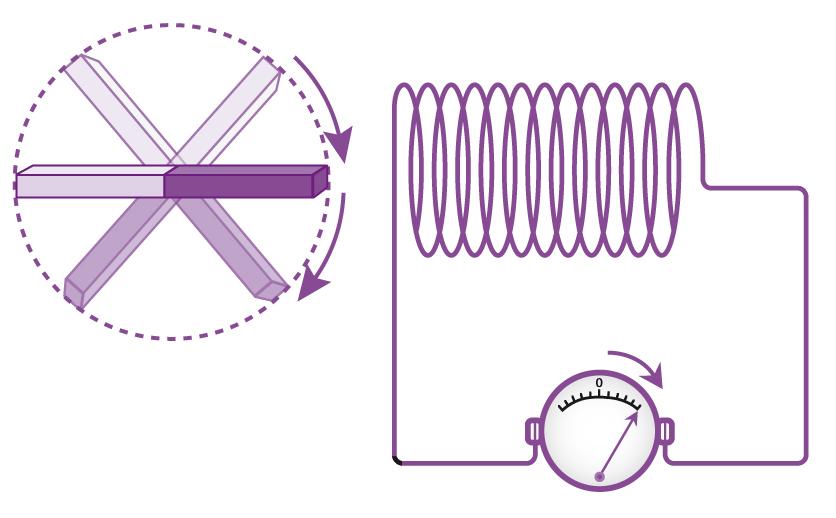 Magnétisme nucléaire_2
