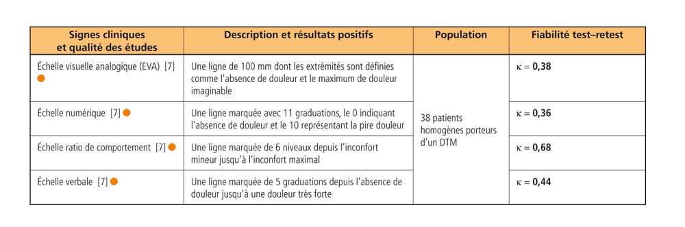 Examen clinique de l'appareil locomoteur_7
