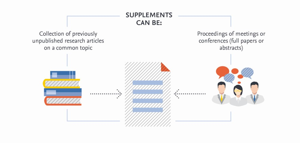 What Elsevier supplements can be