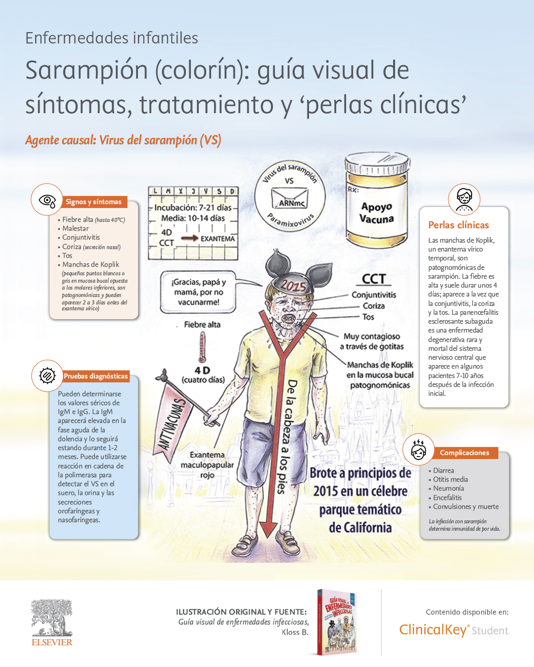 Imagen_Infografia-GuiaVisualEnfermedadesInfecciosas_1.jpg