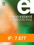 Environment International