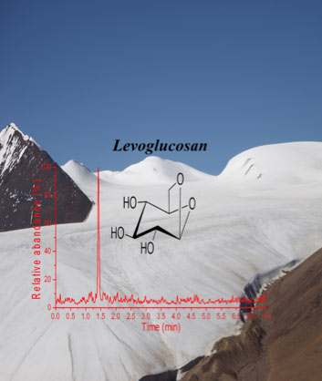 Identifying levoglucosan in Tibetan ice could help scientists understand climate change better. (The image was featured in the original research article by Chao You et al in <em>Talanta,</em> February 2016.)