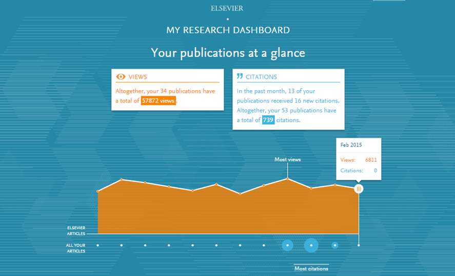 My Research Dashboard