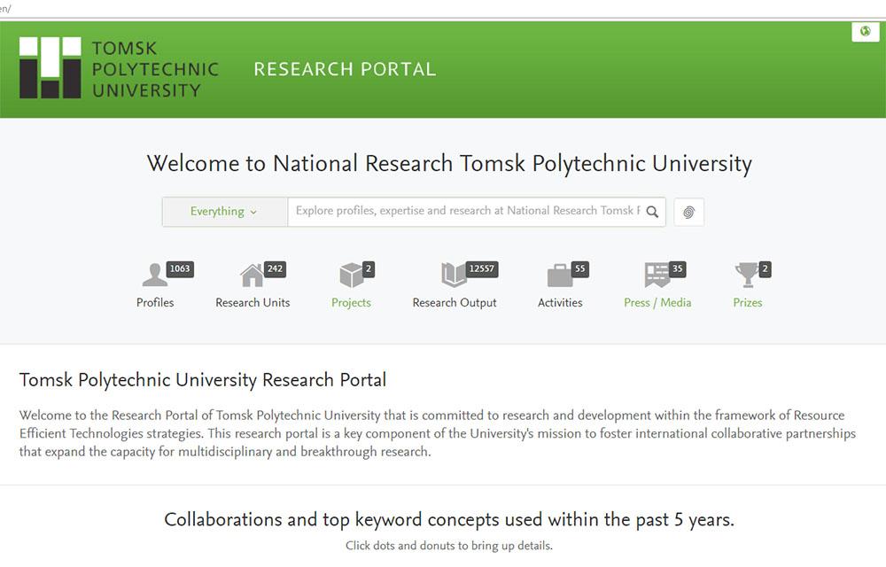 Tomsk Polytechnnic University (TPU) Pure Portal