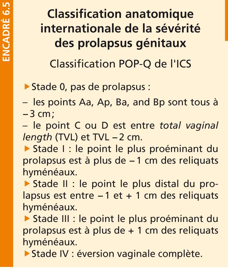 Première consultation et examen clinique de la femme incontinente urinaire_9