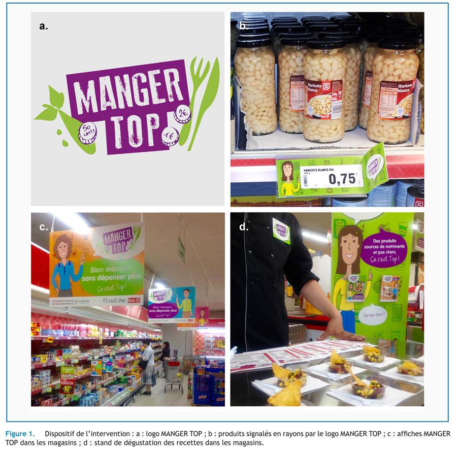 Manger Top, une démarche de marketing social bénéfique en milieu défavorisé_1