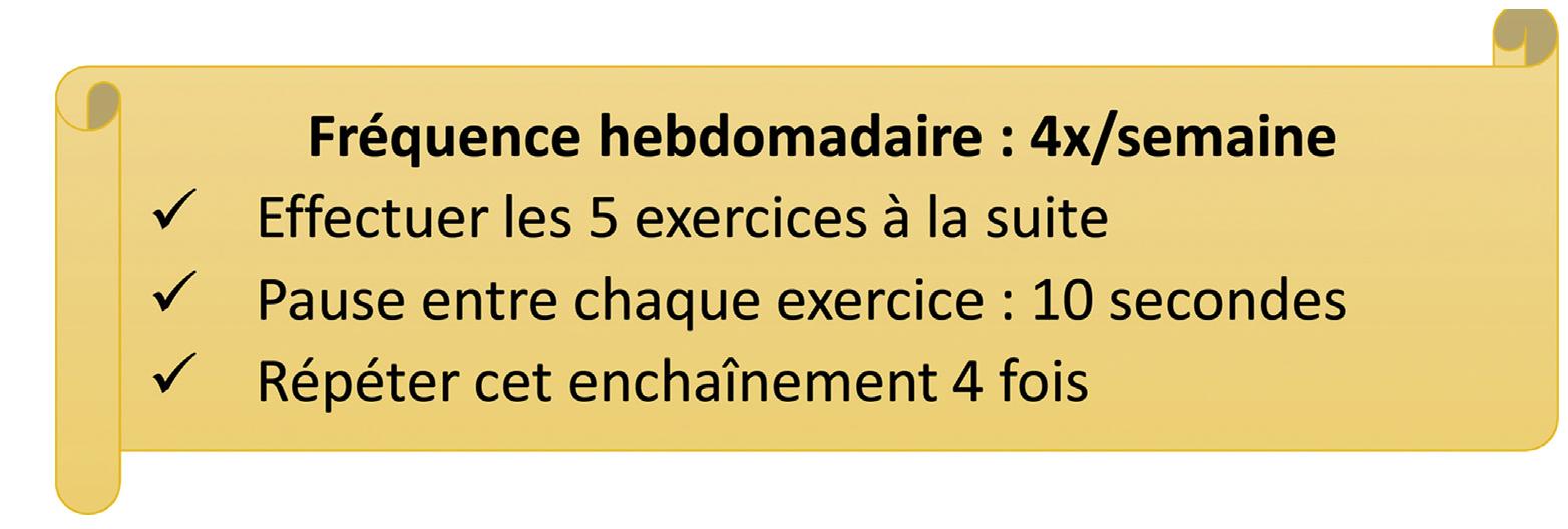 Exercice 5 Fréquence