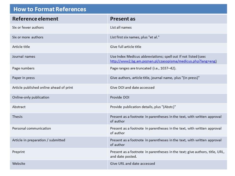 Reference format table